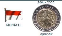 Pièce nationale Monaco 2 €