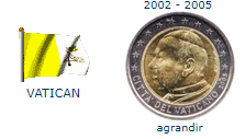 Pièce nationale Vatican 2 €