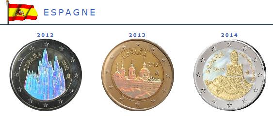 Hologramme de la pièce de 2 euros Espagne