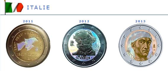 Hologramme de la pièce de 2 euros Italie