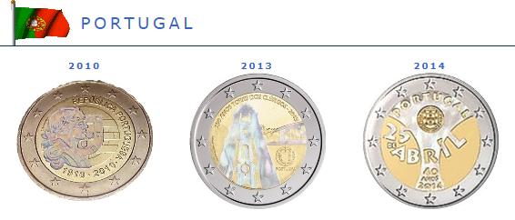Hologramme de la pièce de 2 euros Portugal