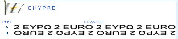 Tranche d'une pièce de 2€ Chypre