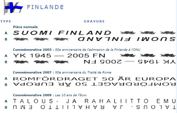 Tranche d'une pièce de 2€ Finlande