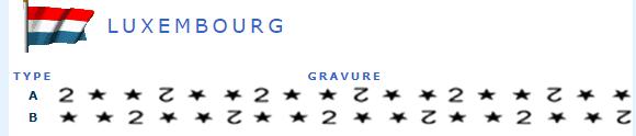 Tranche d'une pièce de 2€ Luxembourg