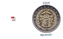 Pièce nationale Vatican 2 € 2002 2005